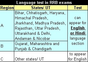 ibps regional rural bank exam 2013