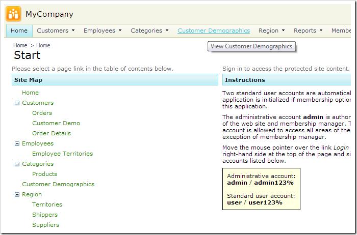 'Customer Demographics' navigation menu item.