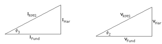 Power factor in rectifier circuits is related to harmonic voltages and currents