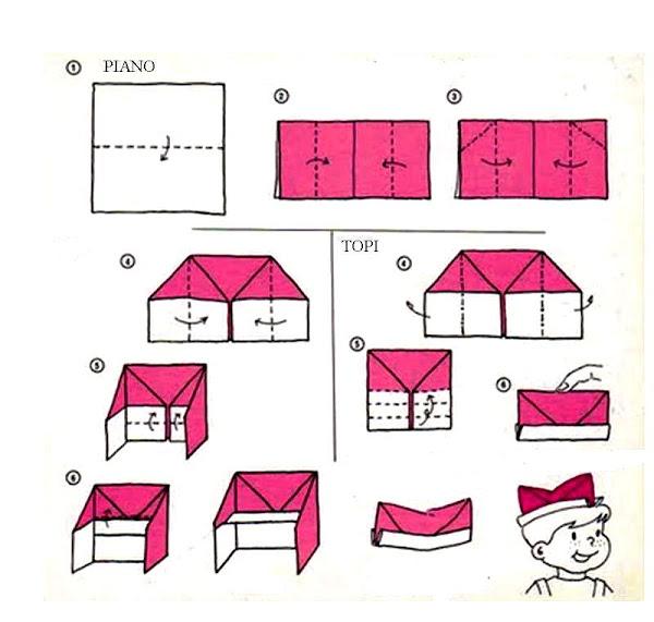 Cara Membuat Topi Dari Kertas