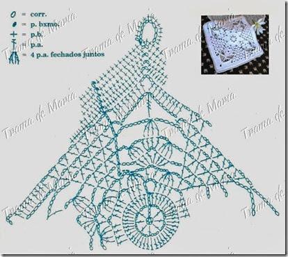 Pega Panelas Flor em Crochet Filet Gráfico