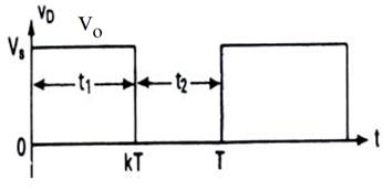 Power Electronic Converter: Buck Regulators