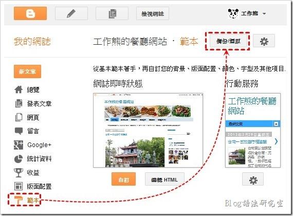 進入Blogspot後台,點選側邊欄【範本】功能,然後點擊畫面右上角的【備份/還原】。