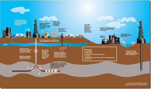 frackíng