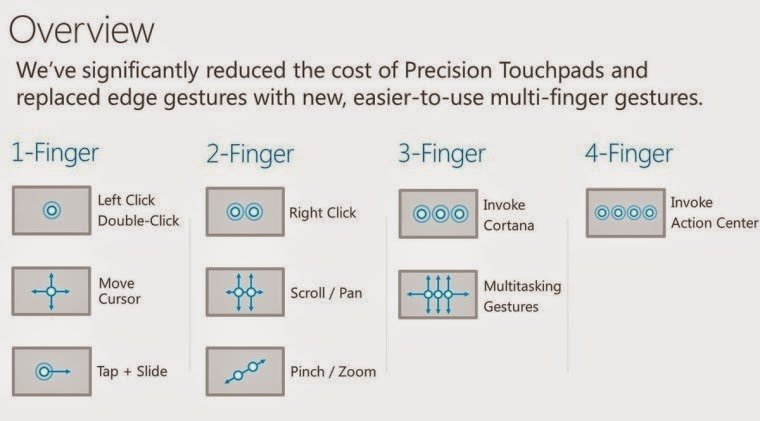 windows-10-touch-gestures_story