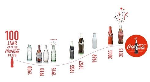 coca-cola-4