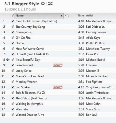 Blogger Style Playlist