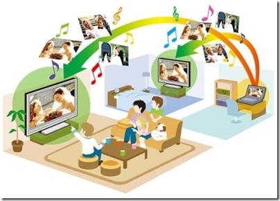 DLNA-en-los-celulares-conexion-definicion-para-que-sirve