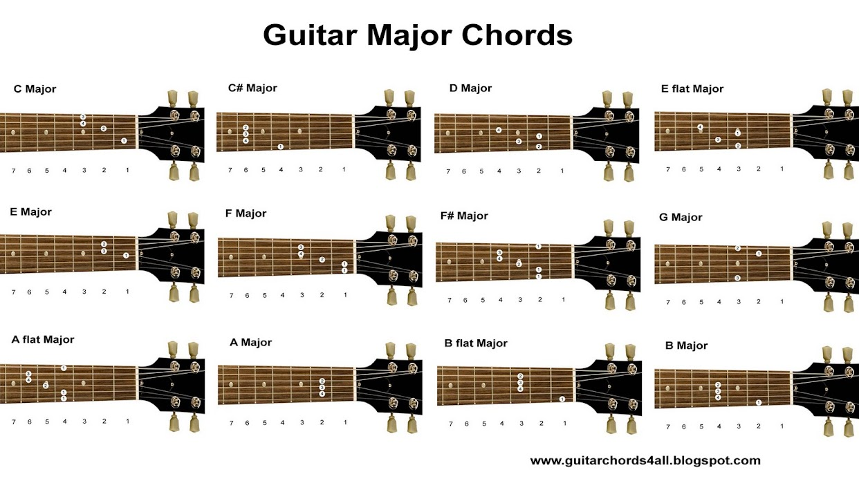 Jocks Seo Guitar Tabs Post 2