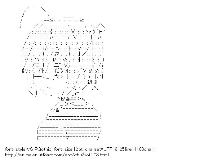 Chunibyo Demo Koi ga Shitai!,Takanashi Rikka