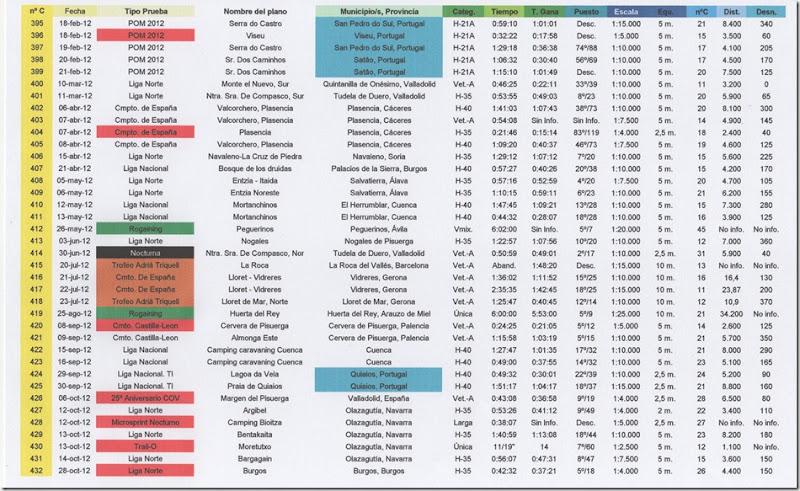 ranking 2012 001