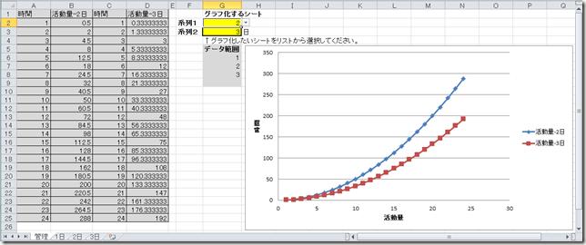 excel_graph_change_list_2item_control_exp3