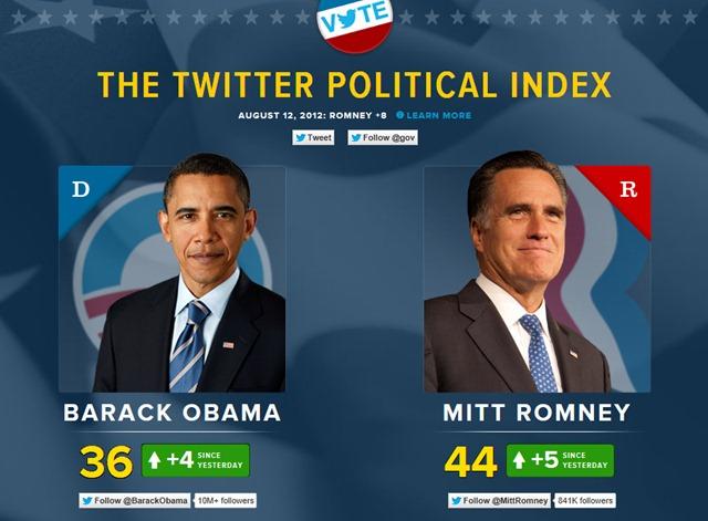 2012-08-13 Presidential