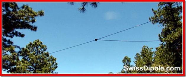 swiss-dipole