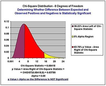 Goodness of fit quantile regression r