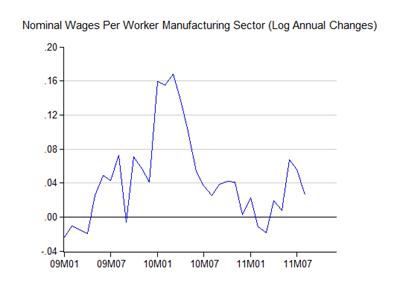 01_wage