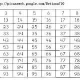tabla numérica 0- 99<br />