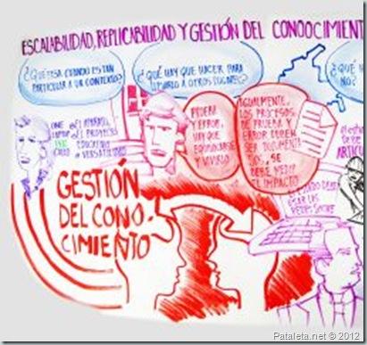 Que es innovacion social 2