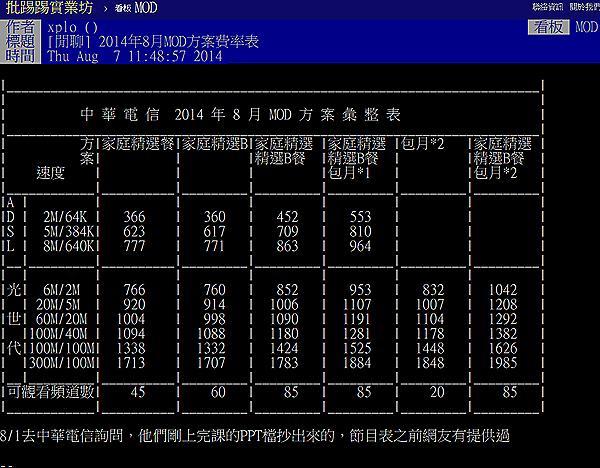 火狐截圖_2014-08-30T07-08-37.801Z