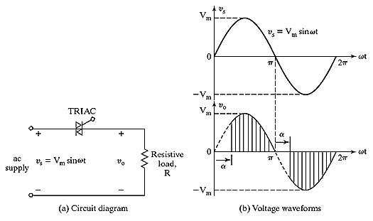 TRIAC BASED Ac-ac Converter and waveforms