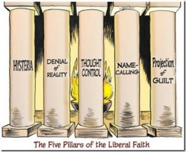 five-pillars-of-the-liberal-faith-300x240