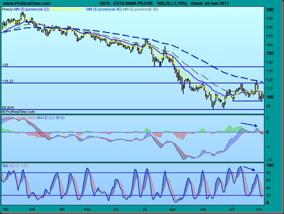 ESTX BANK PR.EUR1