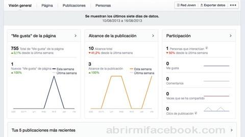 Ver las estadísticas de mi página de Facebook