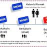 How to claim Bantuan Rakyat 1Malaysia (BR1M)