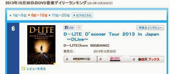 D'scover Tour no Oricon 2.jpg