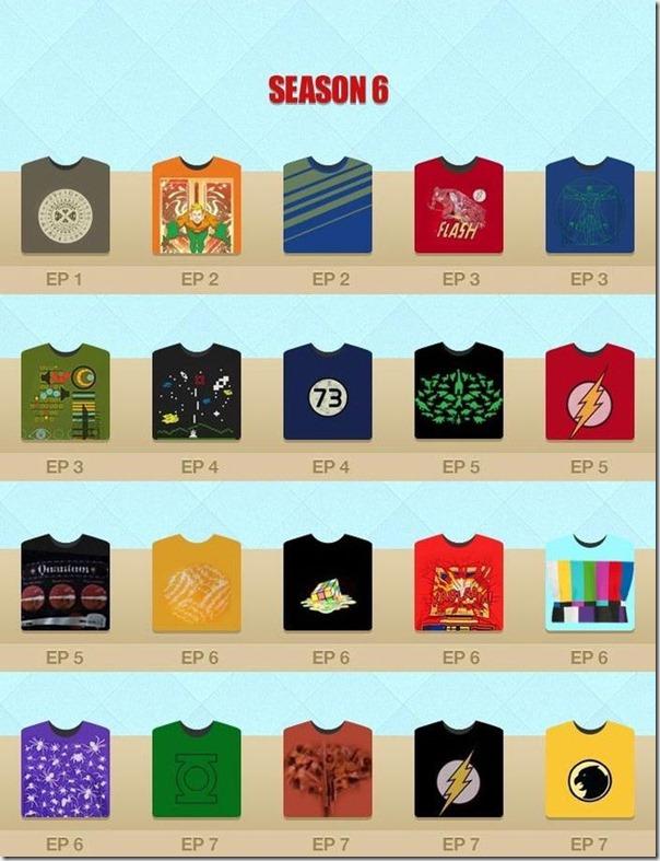 Camisetas de Sheldon Cooper (11)