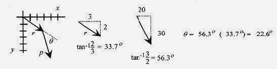 Physics Problems solving_Page_118_Image_0005