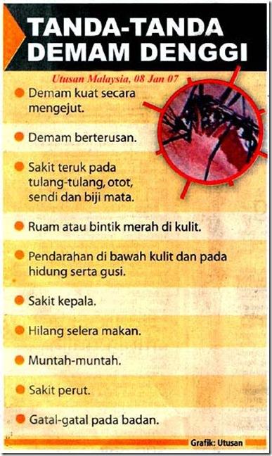 denggi-tanda