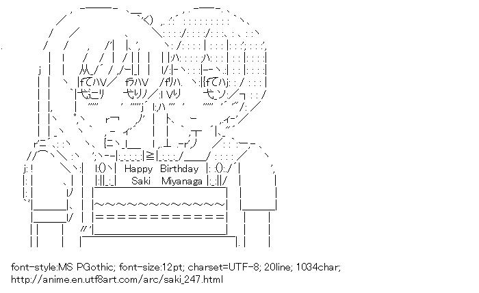 Saki,Haramura Nodoka,Miyanaga Saki,Birthday,Cake