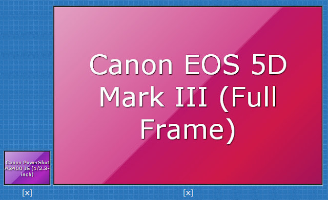 camera-size-sensori-05-terapixel.jpg