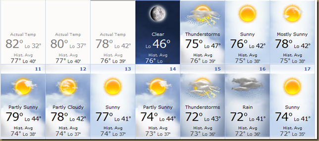 weather 3 days mtplr