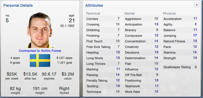 Alexander Milosevic in Football Manager 2013
