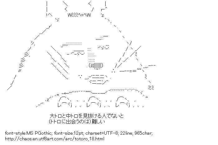 My Neighbor Totoro,Totoro,Chaos