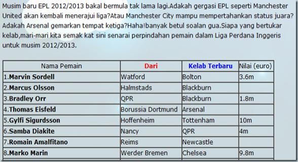 Perpindahan Pemain EPL Musim 2012 2013   Laman Fakta vs Tahyul-135349