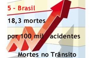 mortes_transito