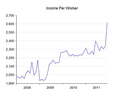 03_income