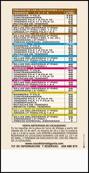 precios malaga