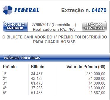 Loteria federal de 27/06/2012