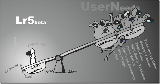 The User Apeal See-saw