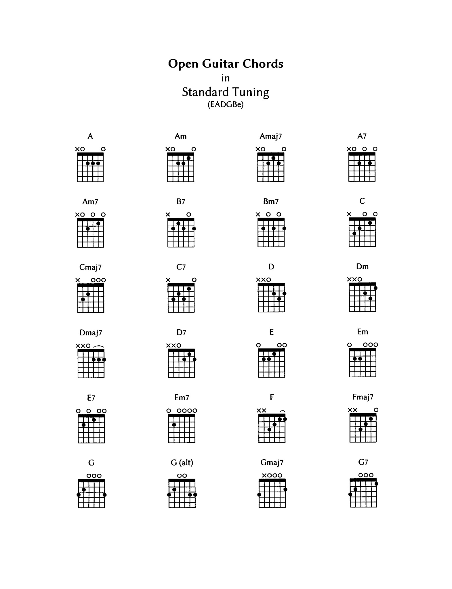 Gmaj7 Guitar Chord - Viewing Gallery
