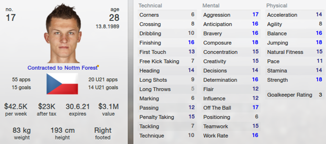 Tomas Necid in Football Manager 2013
