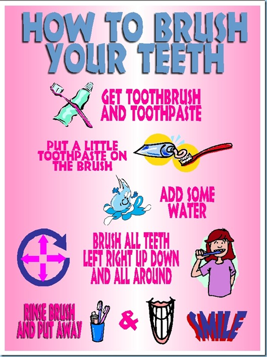 How to Brush your Teeth ©2014 Schnegel-stuff.blogspot.com