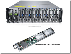 Dell-PowerEdge-C5100
