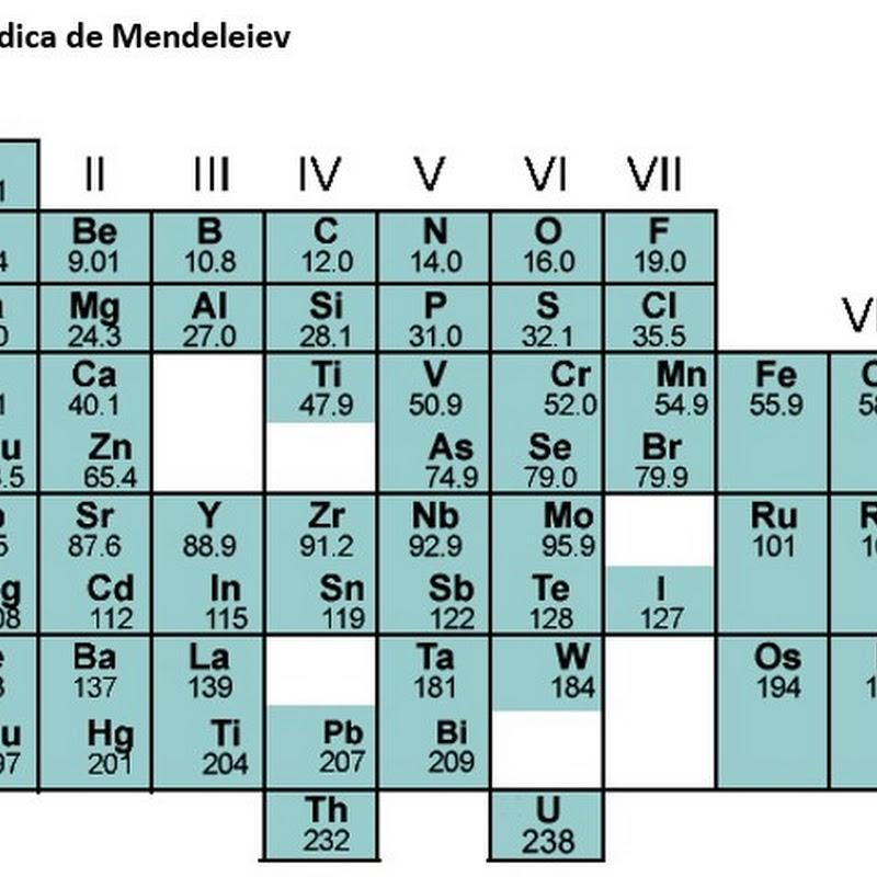Ventajas y desventajas de la tabla peridica de mendeleiev quimica ventajas y desventajas de la tabla peridica de mendeleiev quimica quimica inorganica urtaz Gallery