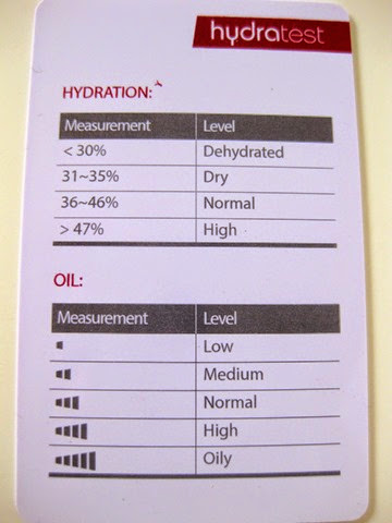 Beauty-Pro-Hydratest-hydration oil-levels