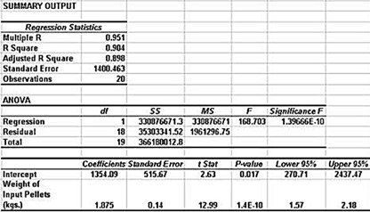 regression, excel, excel 2010, excel 2013,statistics,residuals